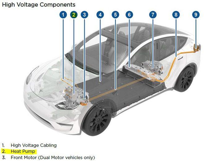 Tesla Model Y, heat pump, pompa ciepła, zasięg, wymiary, specyfkacja, dane techniczne