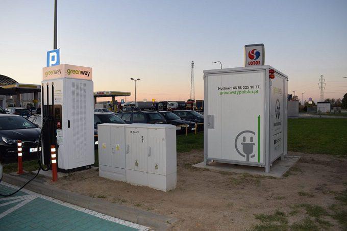 GREENWAY STACJE ŁADOWANIA, MAGAZYN ENERGII