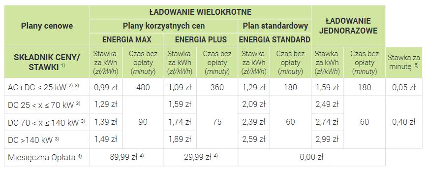GREENWAY POLSKA, GREENWAY POLSKA PROGRAM, GREENWAY POLSKA NOWY CENNIK