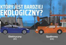 Samochód spalinowy czy ELEKTRYCZNY? – Który jest bardziej ekologiczny?
