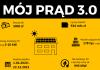 dopłaty do fotowoltaiki, pv, mój prąd 3.0, FOTOWOLTAIKA 2021